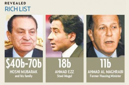 Rich list revealed. Figures in Egyptian pounds unless stated otherwise.