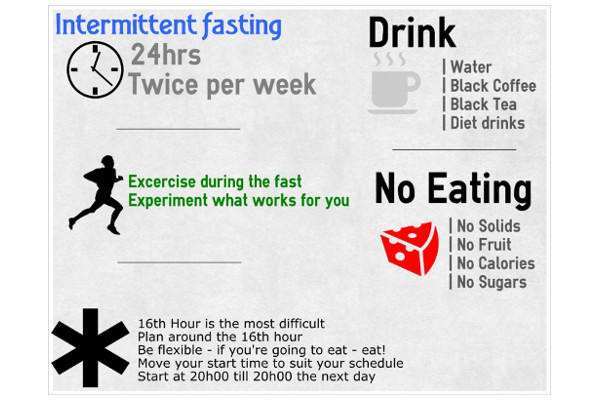 Intermittent fasting is good for your brain and health